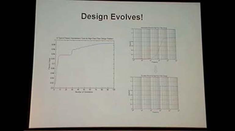 Zhun Fan - Mechatronic Design Automation Using Evolutionary Approaches
