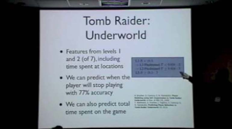 Simon M Lucas and Julian Togelius - Computational Intelligence and Games an Overview - Part 2
