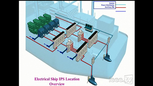 Electric Ship Technologies Symposium (Member Access)